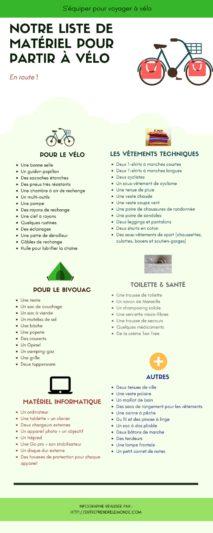 équipement, liste de matériel, voyage à vélo