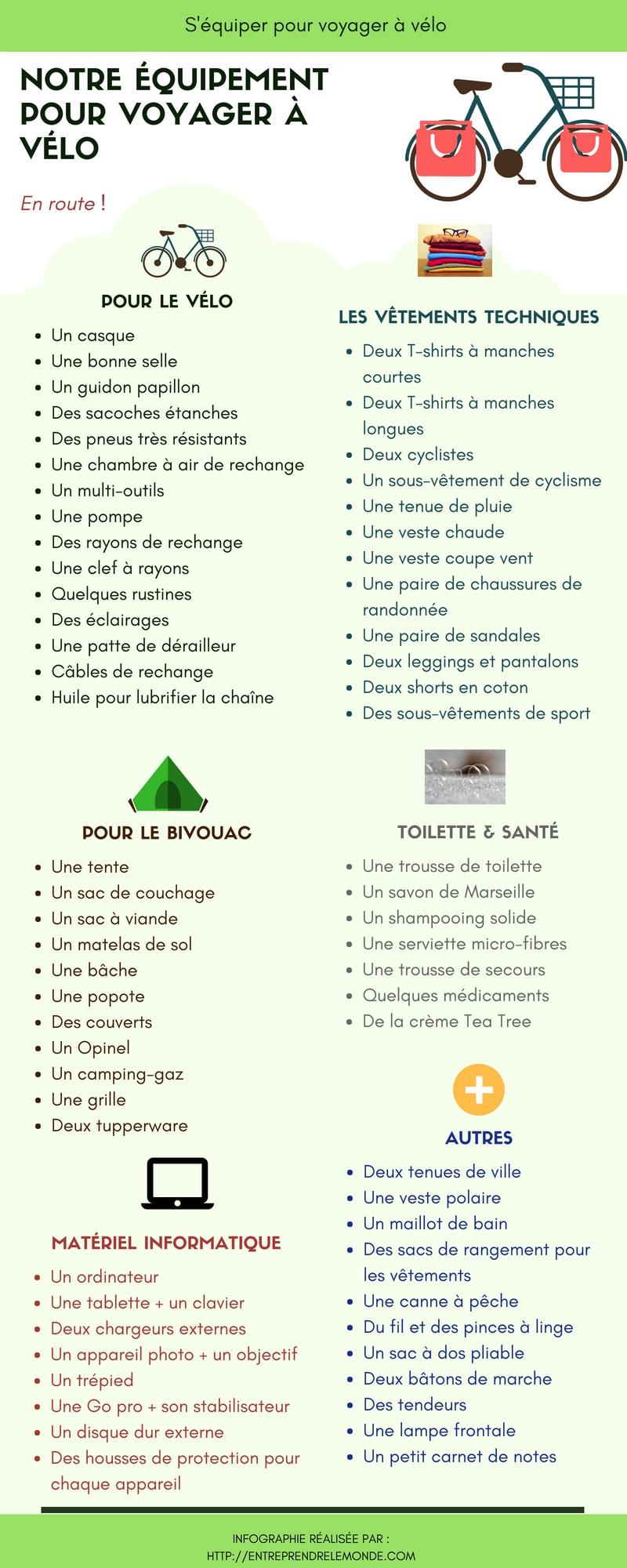 Equipement - liste de matériel - voyage à vélo