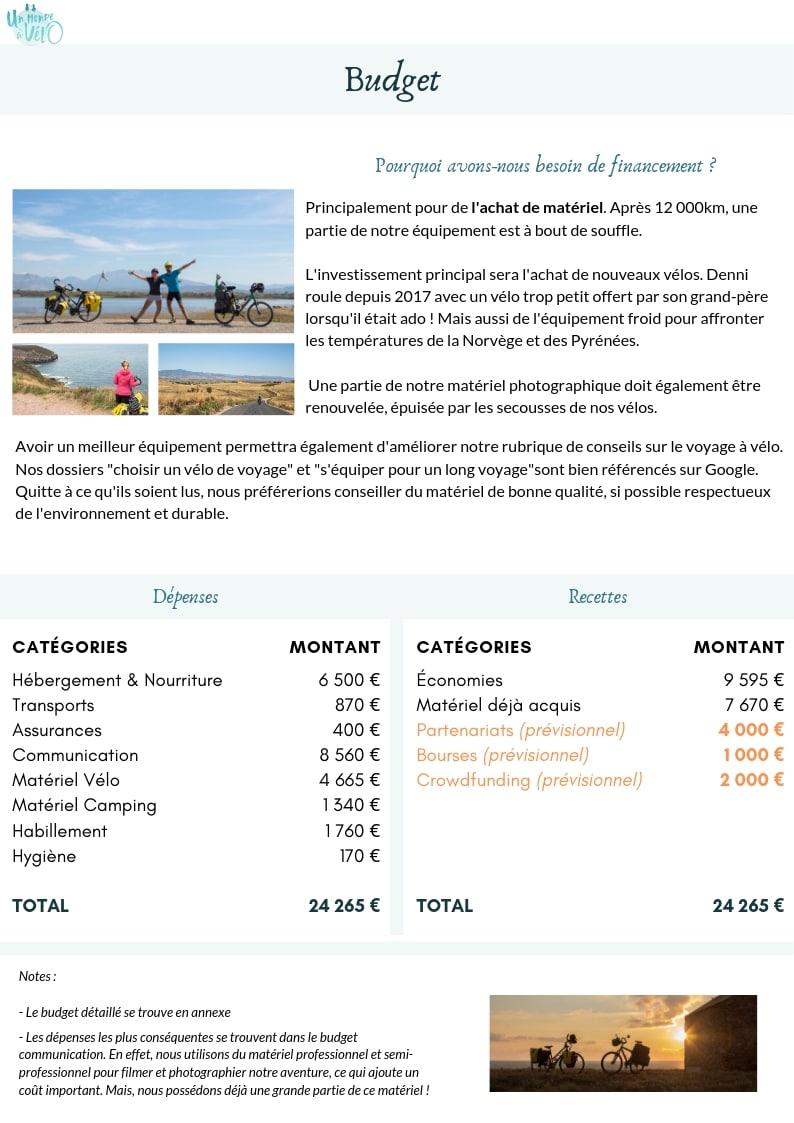 Dossier de sponsoring - page 5 - Un Monde à vélo